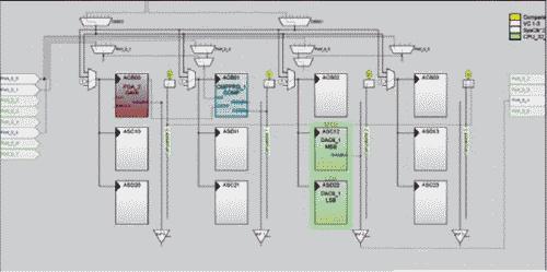 Рис. 6. Структура соединений между аналоговыми блоками