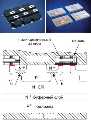 Рис. 6. Биполярный транзистор с изолированным затвором (БТИЗ, IGBT)
