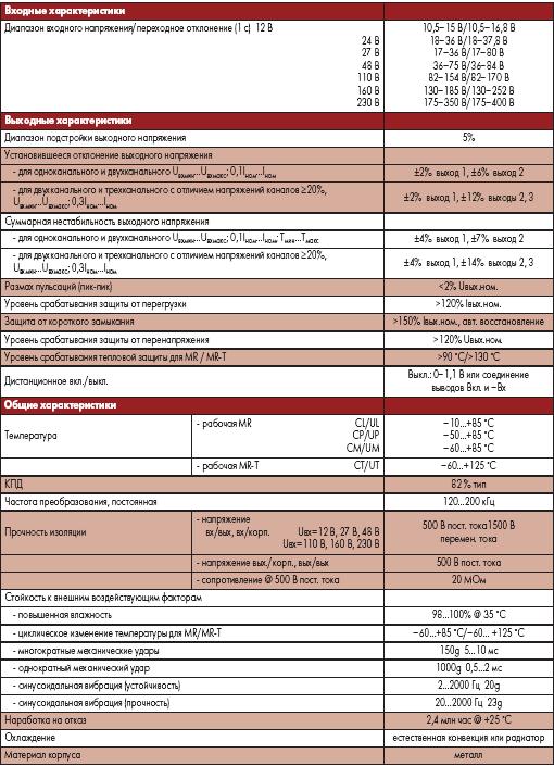 Технические характеристики модулей питания MR, MR-T