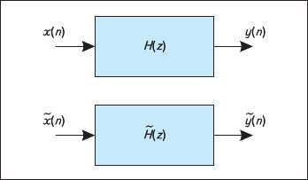 Рис. 1. Модели ЦФ: а) линейная с неквантованными данными; б) нелинейная с квантованными данными