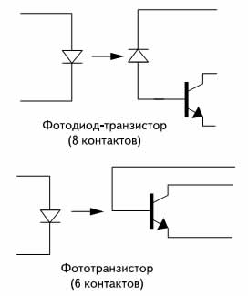 Схемы оптронов на базе фотодиода и фототранзистора