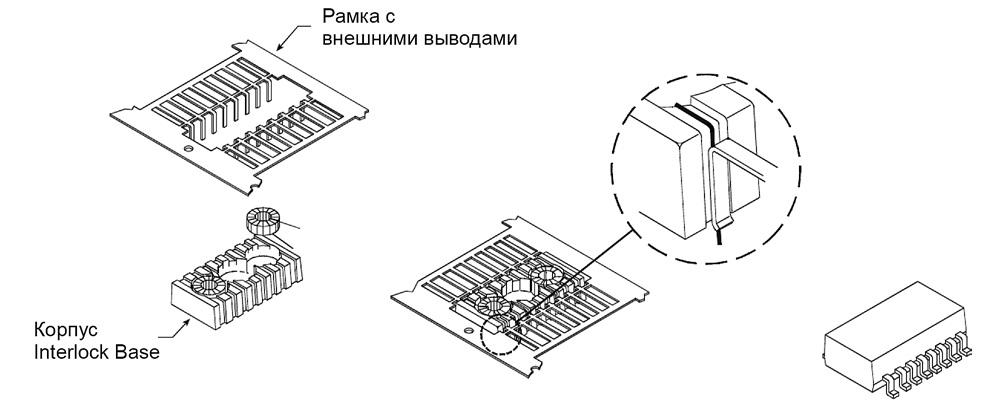 Применение InterLock Base при производстве SMT-модулей