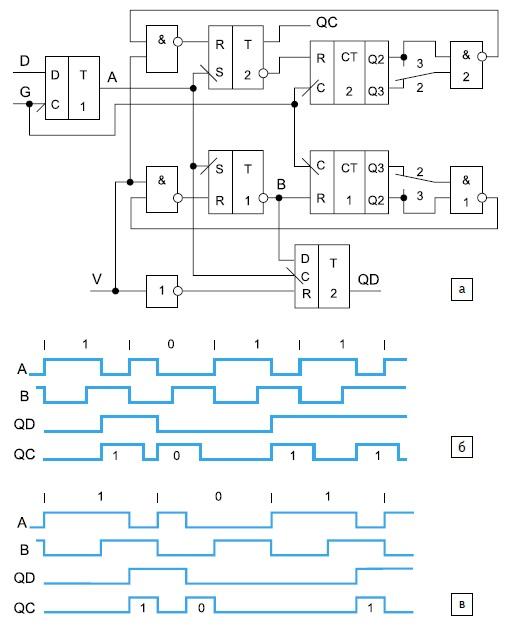 Декодирующее устройство ШМ-ПЧ с опросом контрольного сигнала