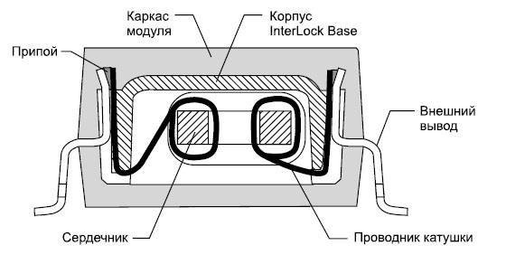 Готовый SMT-модуль с InterLock Base