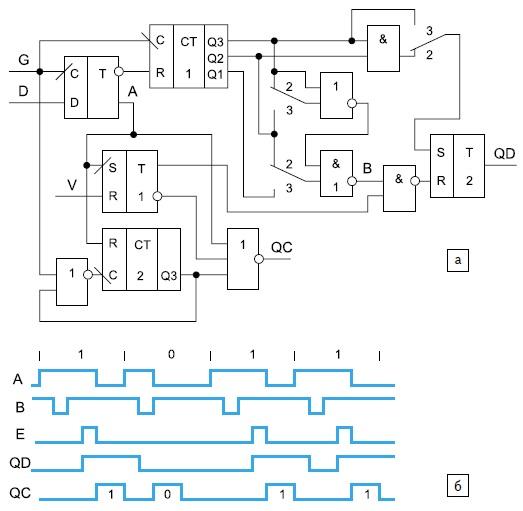 Декодирующее устройство ШМ-ПЧ со сбросом контрольного сигнала