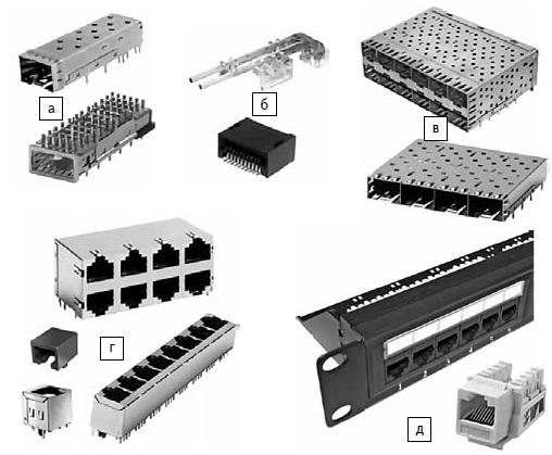 Корпуса и разъемы Pulse Electronics