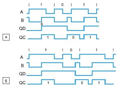 Временные диаграммы декодирования ШМ-ПП с опросом входного сигнала
