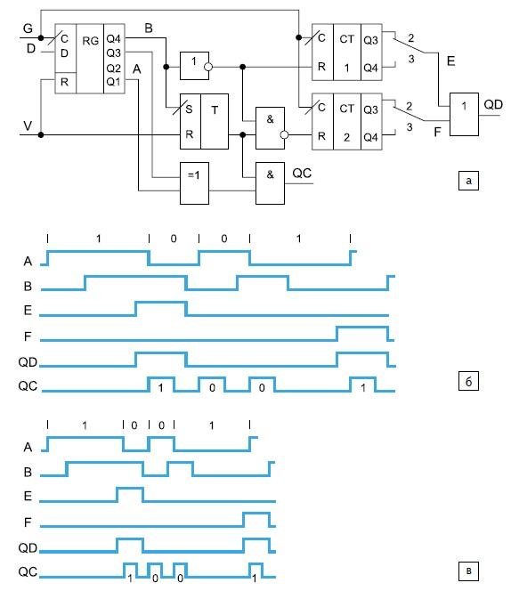 Декодирующее устройство ШМ-БП с двумя счетчиками
