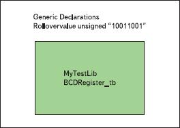 Отображение параметра настройки на блок-диаграмме