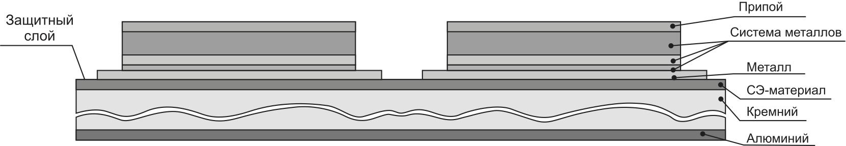 Тонкопленочный МДП-вариконд для поверхностного монтажа