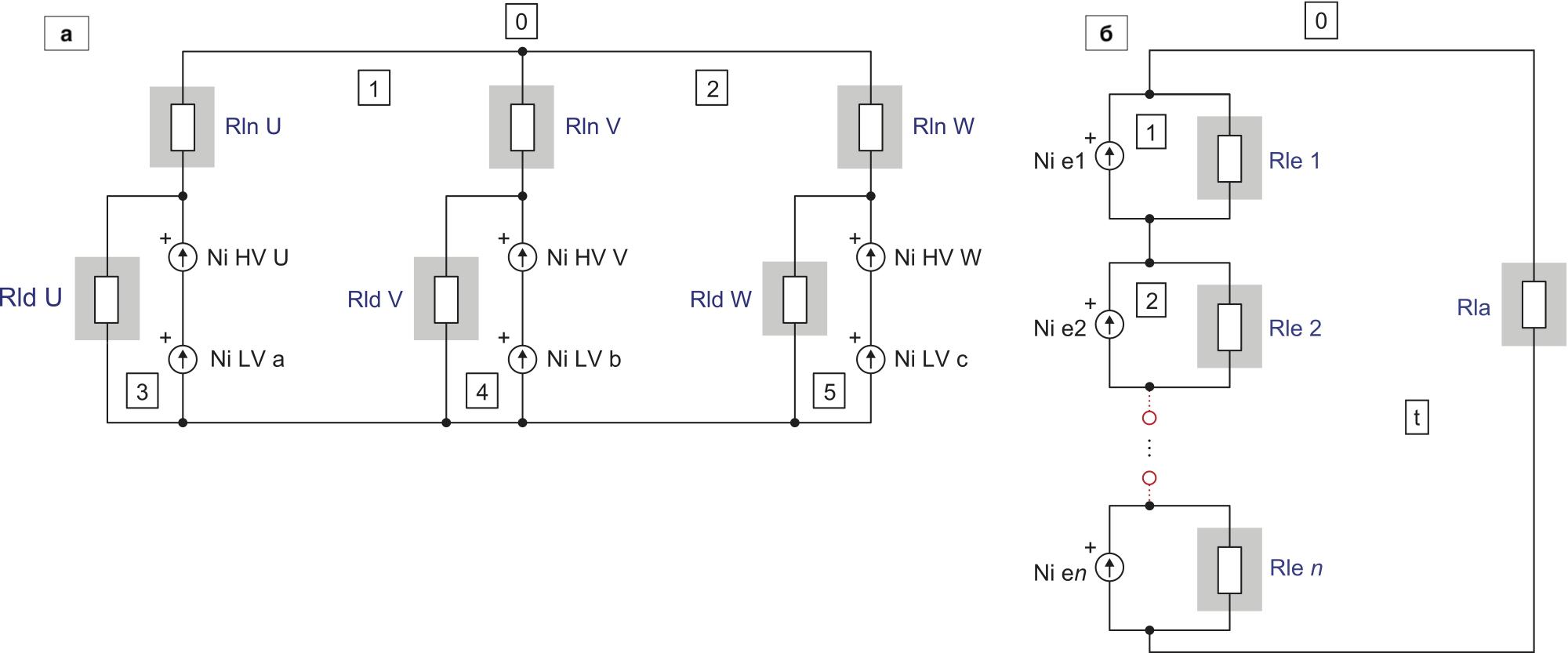 Магнитная цепь учитывает магнитные сопротивления и магнитодвижущие силы и отражает поведение магнитного поля: а) в сердечнике и на границе (переходе) сердечник- диэлектрик на низких частотах и в первой высокочастотной части рассматриваемой полосы частот; б) в обмотке во второй высокочастотной части рассматриваемой полосы частот