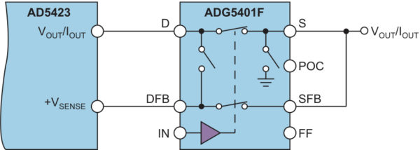 Схема совместного включения ADG5401F и AD5423