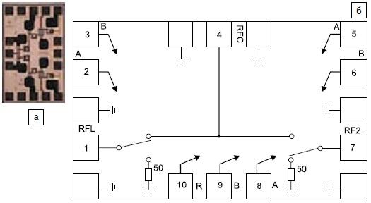 Широкополосный коммутатор HMC347