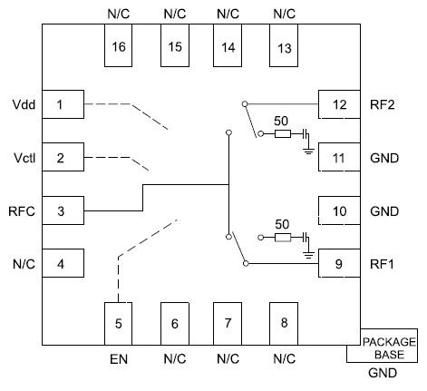 Функциональная диаграмма широкополосного коммутатора HMC349