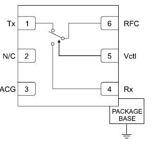 Функциональная диаграмма микросхемы HMC646LP2/646LP2E