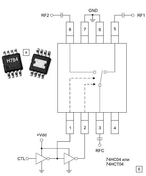 Микросхема коммутатора HMC784MS8GE SPDT, 10W, T/R