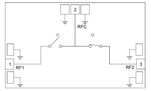 Функциональная диаграмма микросхемы HMC975