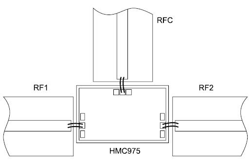Подключение микросхемы HMC975 к микрополосковым линиям передачи
