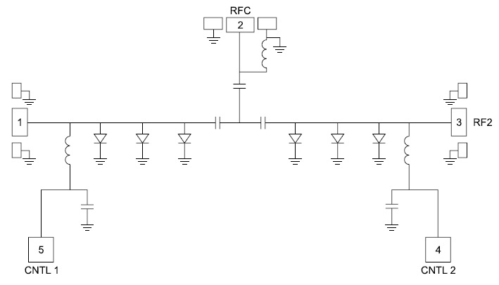 Функциональная схема микросхемы HMC971