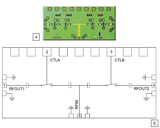 СВЧ-коммутатор HMC SDD112