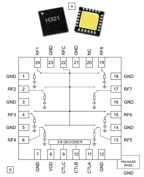 Микросхема коммутатора HP321LP4