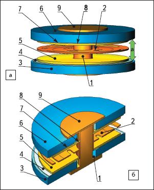 Рис. 20. Дифференциальный емкостной акселерометр с гибкой металлической диафрагмой (корпус преобразователя условно не показан)