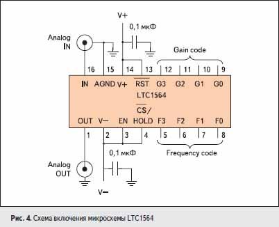 Схема включения микросхемы LTC1564