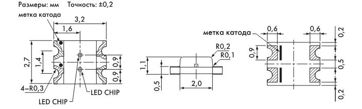 Рис. 5. Чертеж светодиодов серии KL165