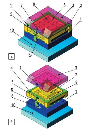 Рис. 24. Физическая модель объемного кремниевого емкостного акселерометра