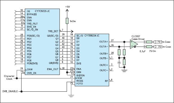 Передатчик шины SMPTE 293