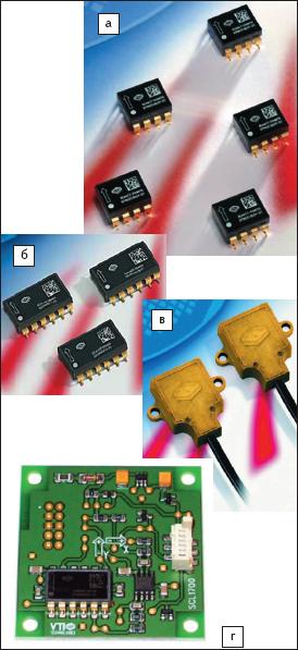 Рис. 26. Автомобильные акселерометры VTI Technologies