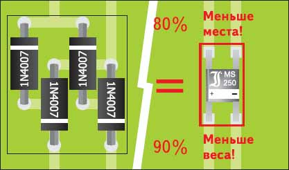 Выпрямитель серии 1N4007 в сравнении с MS250