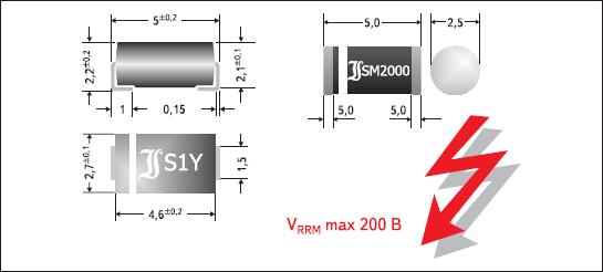 Внешний вид SM2000/S1Y