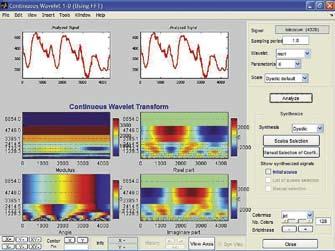 Анализ сложного сигнала