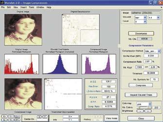 Пример компрессии изображения лица человека