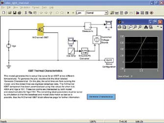 Диаграмма модели характериографа IGBT