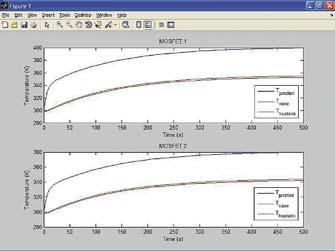 Зависимости температуры транзисторов преобразователя на рис. 28