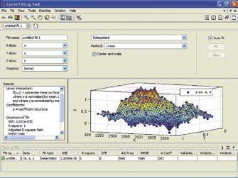 Пример работы с GUI-интерфейсом приближения функций Curve Fitting Tool
