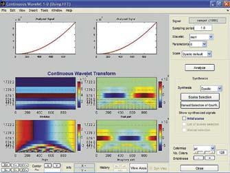 Анализ сигнала с изменением второй производной