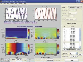 Анализ синусоидального сигнала со скачком частоты