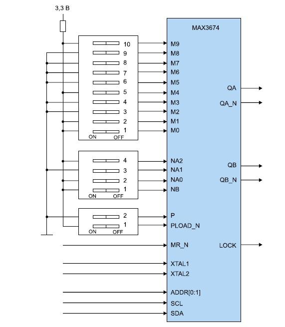 Структурная схема синтезатора тактовых сигналов