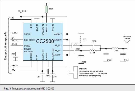 Типовая схема включения ИМС CC2500