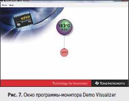 Окно программы-монитора Demo Visualizer