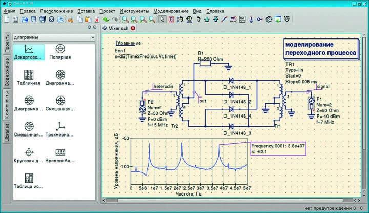 Моделирование спектра напряжения навыходе кольцевого диодного смесителя