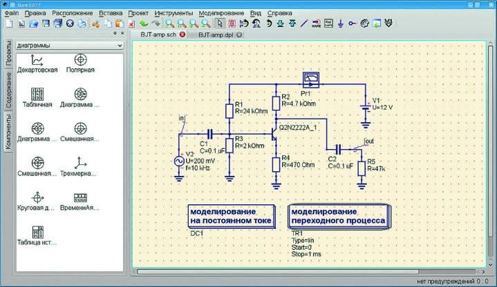Пример моделирования однокаскадного транзисторного усилителя
