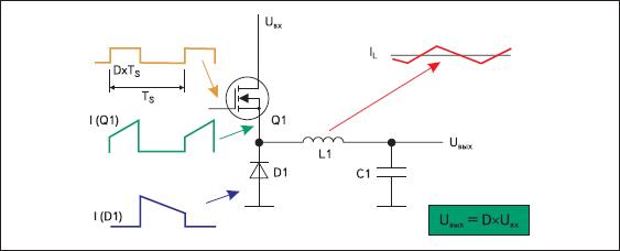 Упрощенная функциональная схема импульсного понижающего стабилизатора напряжения