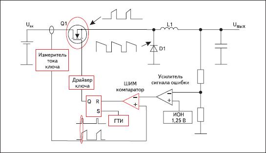 Функциональная схема импульсного понижающего стабилизатора напряжения с обратной связью по току