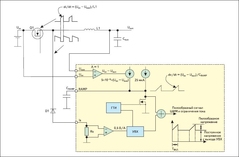 Функциональная схема импульсного понижающего стабилизатора напряжения, использующего архитектуру ECM