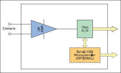 Функциональная диаграмма микросхемы BDS Sensor