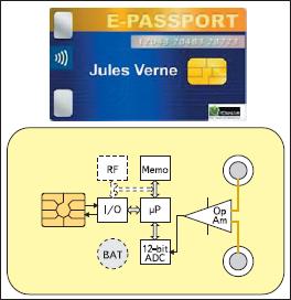 Образец смарт-карты с интегрированным BDS-датчиком и ее функциональная схема